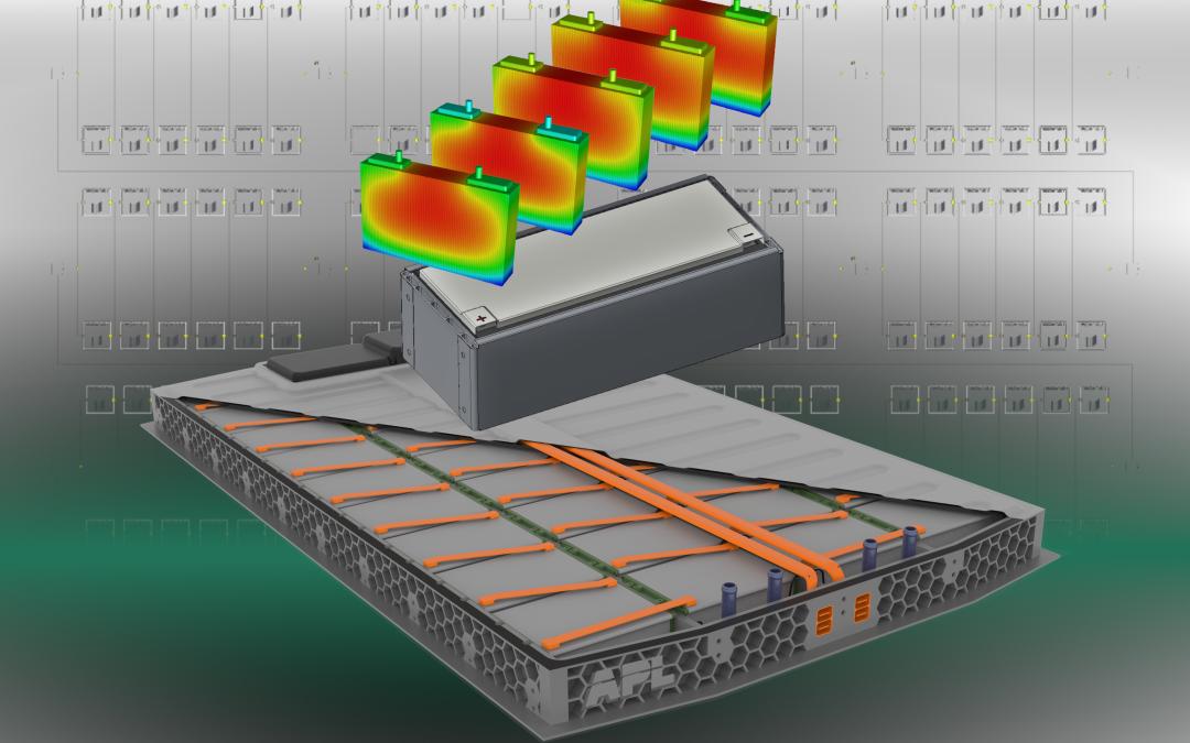 Skalenübergreifende Batteriesystemsimulation